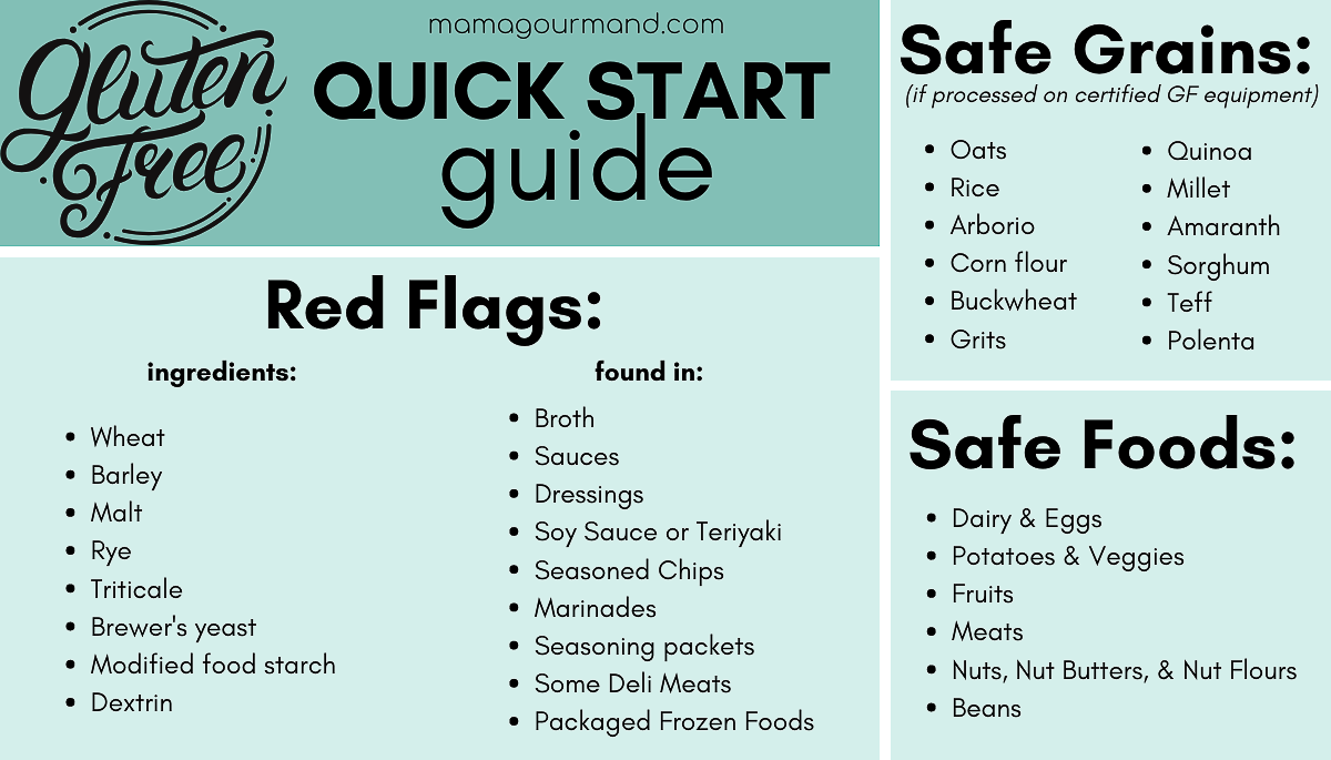 a quick start guide for eating gluten free